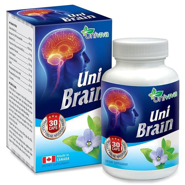 UniBrain- Hỗ Trợ Điều Trị Thiểu Năng Tuần Hoàn Não