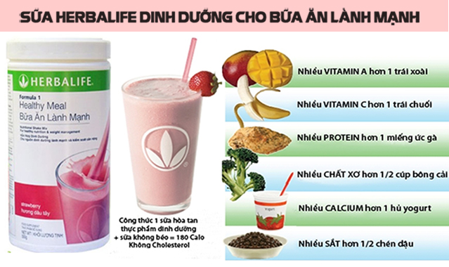 sữa giảm cân herbalife f1