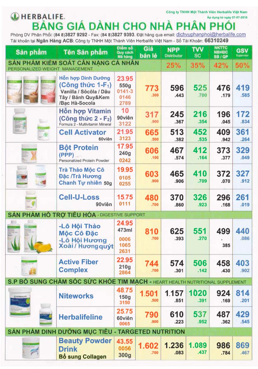 Bảng giá sản phẩm Herbalife