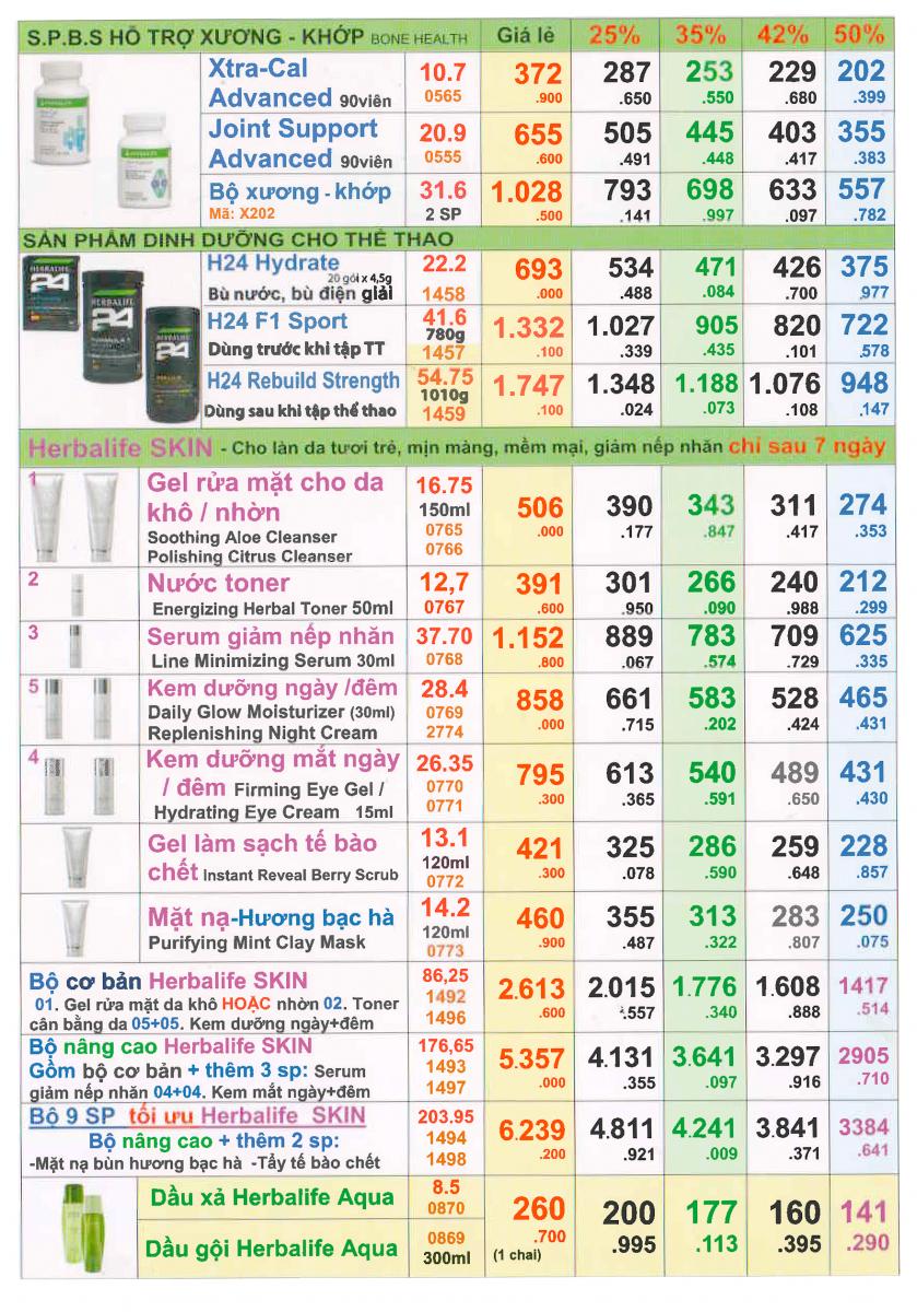 Bảng giá herbalife mặt sau