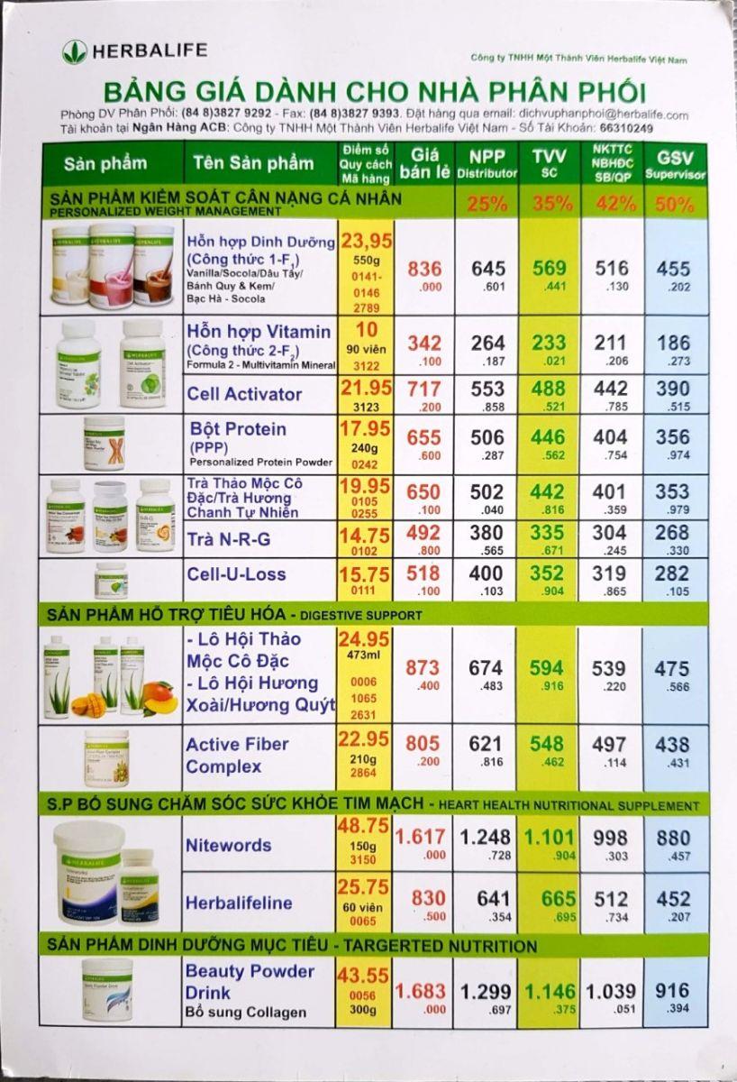 giá herbalife