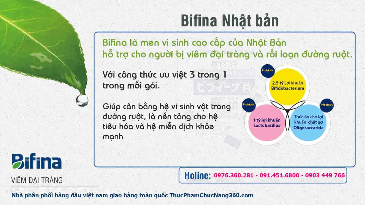 Giới thiệu về men vi sinh bifina